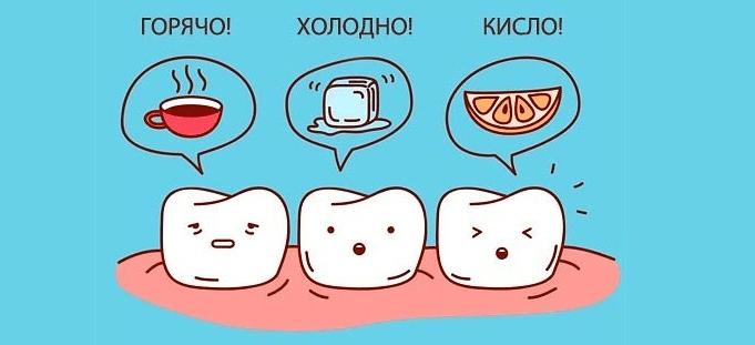 Чувствительные зубы рисунок